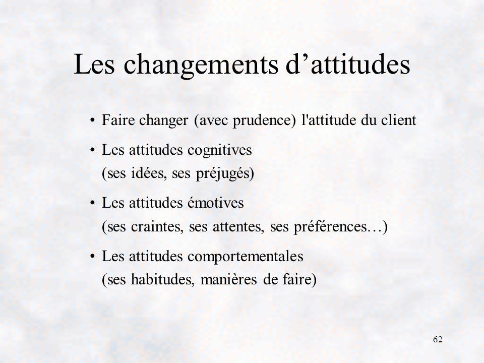 Les changements d'attitudes