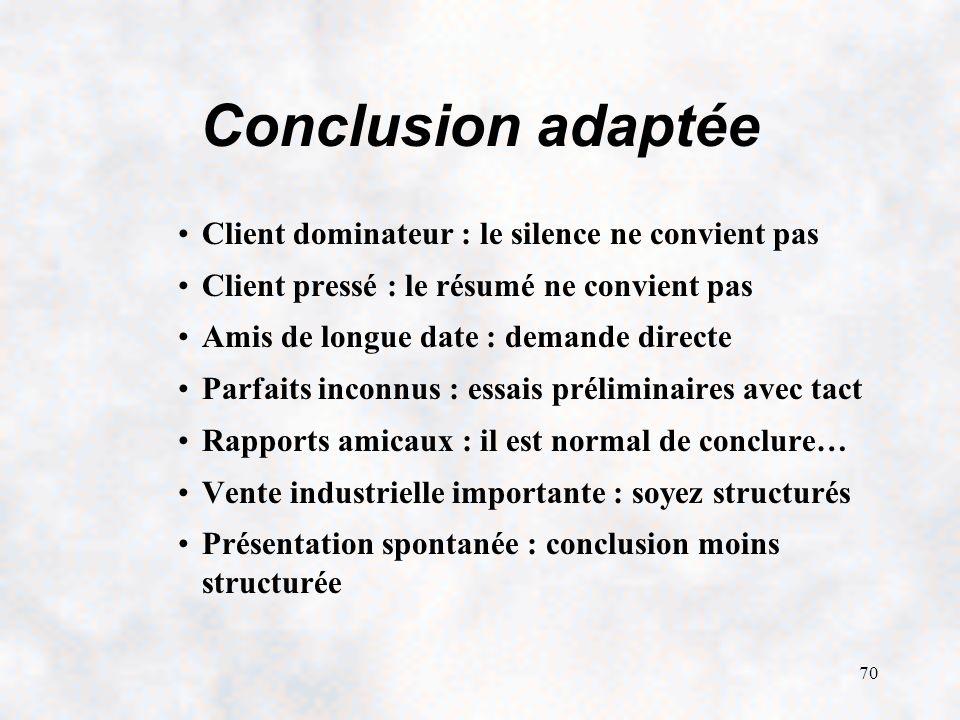 Conclusion adaptée Client dominateur : le silence ne convient pas