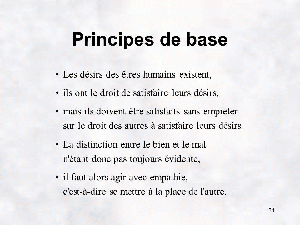 Principes de base Les désirs des êtres humains existent,