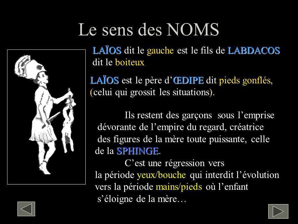 Le sens des NOMS LAÏOS dit le gauche est le fils de LABDACOS dit le boiteux.