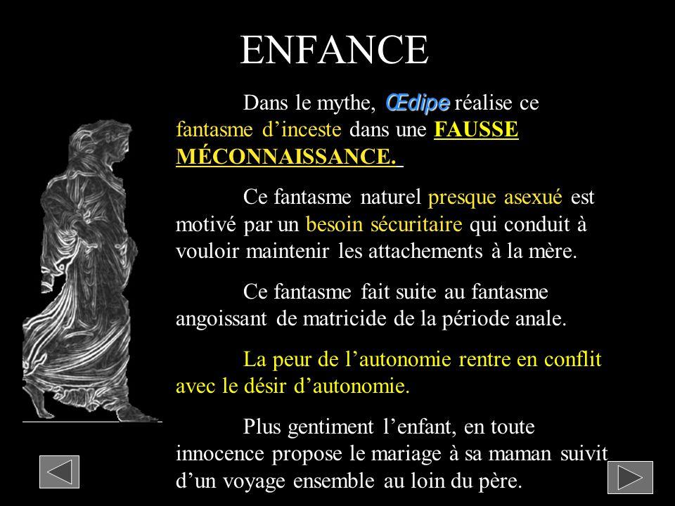 ENFANCE Dans le mythe, Œdipe réalise ce fantasme d'inceste dans une FAUSSE MÉCONNAISSANCE.