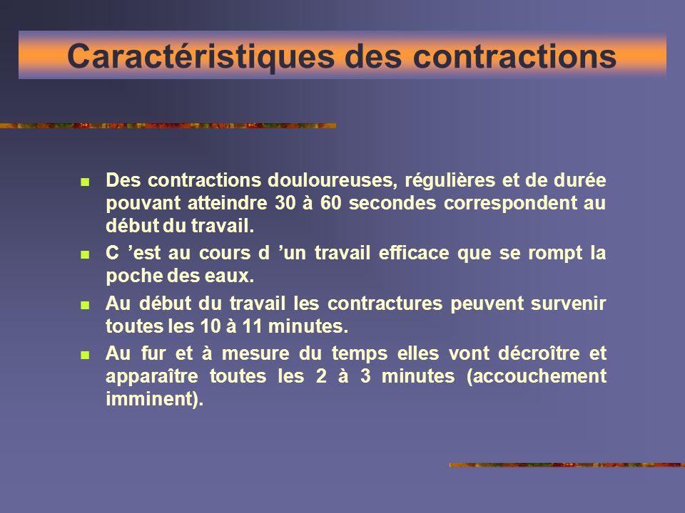 Caractéristiques des contractions