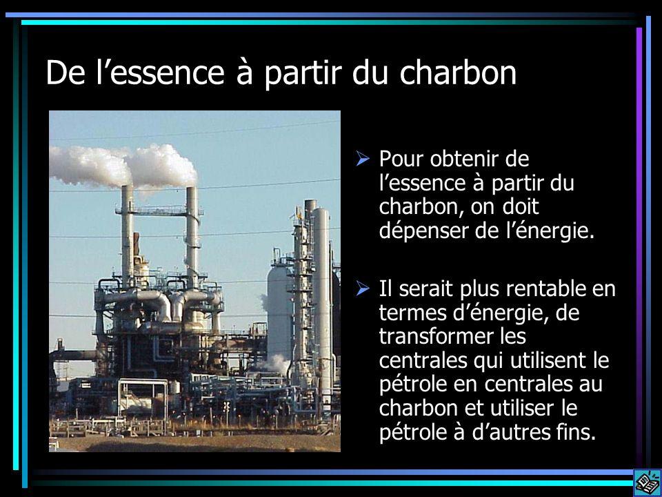 De l'essence à partir du charbon