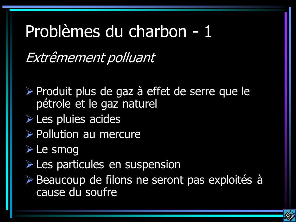 Problèmes du charbon - 1 Extrêmement polluant