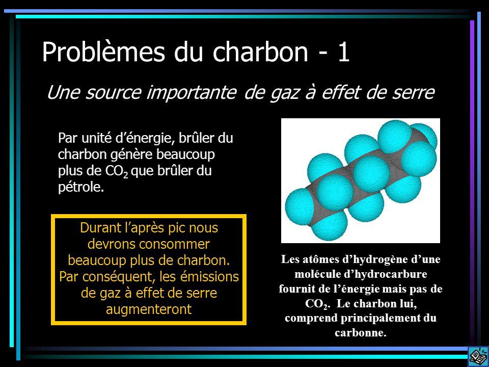 Problèmes du charbon - 1 Une source importante de gaz à effet de serre