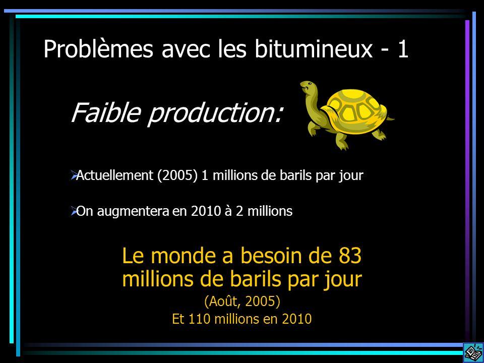 Problèmes avec les bitumineux - 1