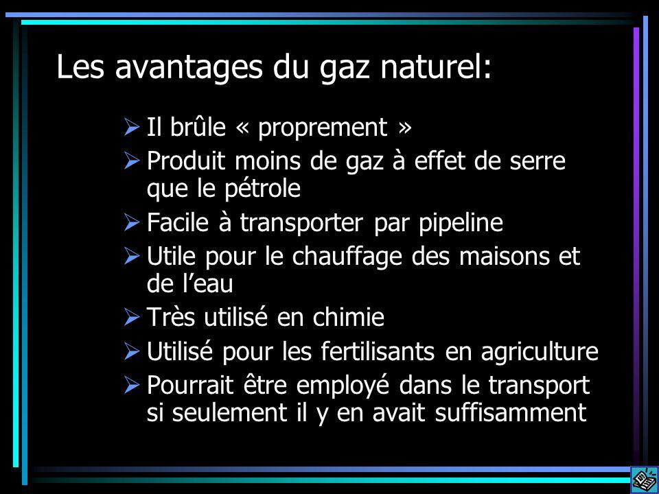 Les avantages du gaz naturel: