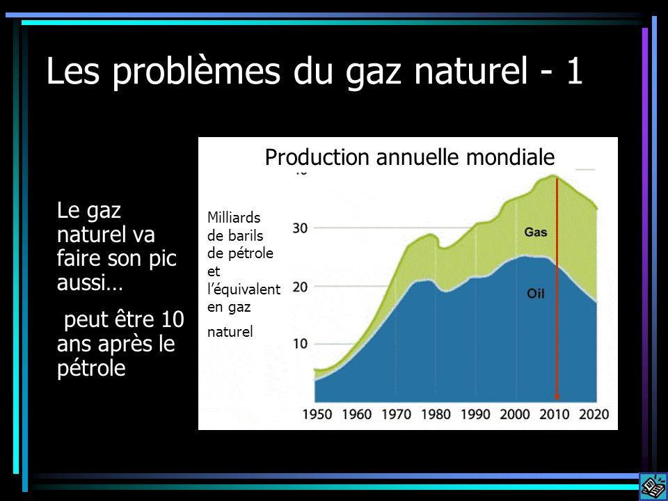 Les problèmes du gaz naturel - 1