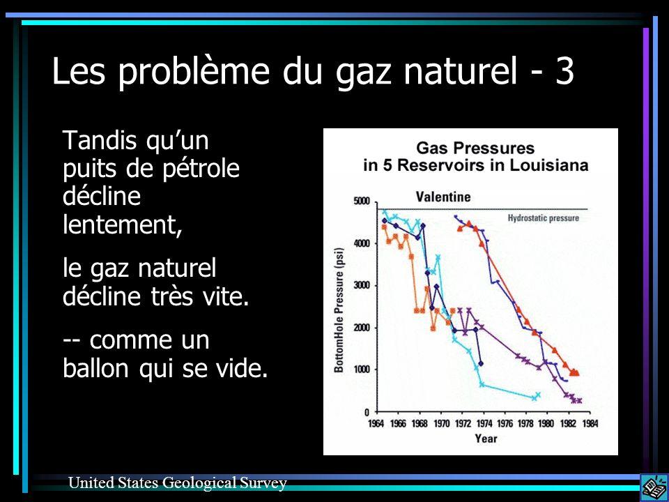 Les problème du gaz naturel - 3