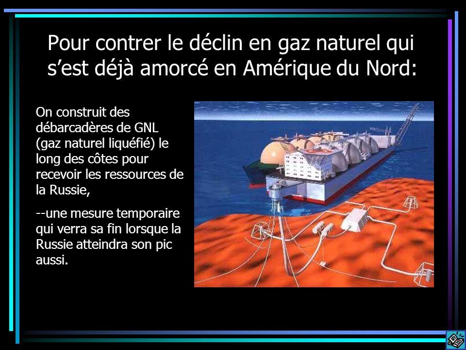 Pour contrer le déclin en gaz naturel qui s'est déjà amorcé en Amérique du Nord: