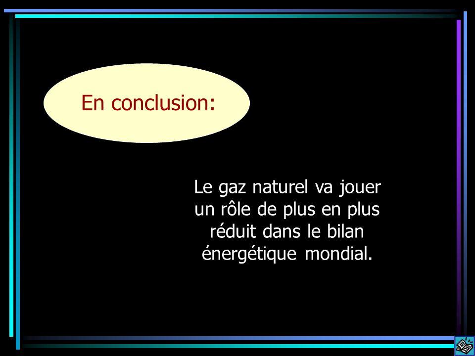 En conclusion: Le gaz naturel va jouer un rôle de plus en plus réduit dans le bilan énergétique mondial.