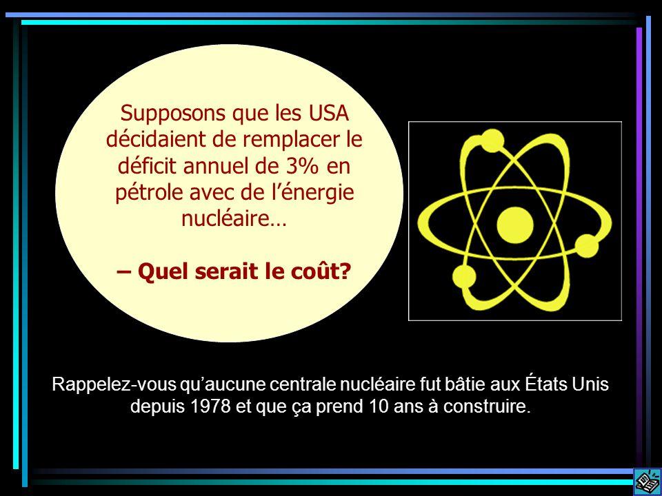 Supposons que les USA décidaient de remplacer le déficit annuel de 3% en pétrole avec de l'énergie nucléaire…