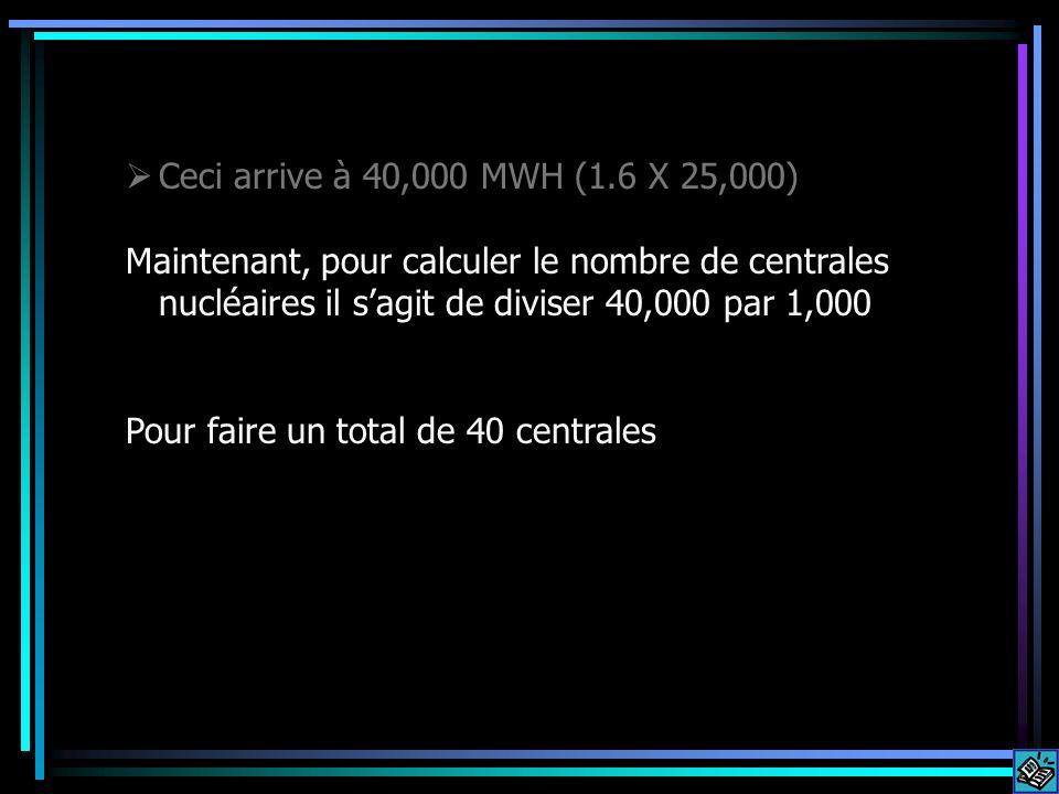 Ceci arrive à 40,000 MWH (1.6 X 25,000) Maintenant, pour calculer le nombre de centrales nucléaires il s'agit de diviser 40,000 par 1,000.