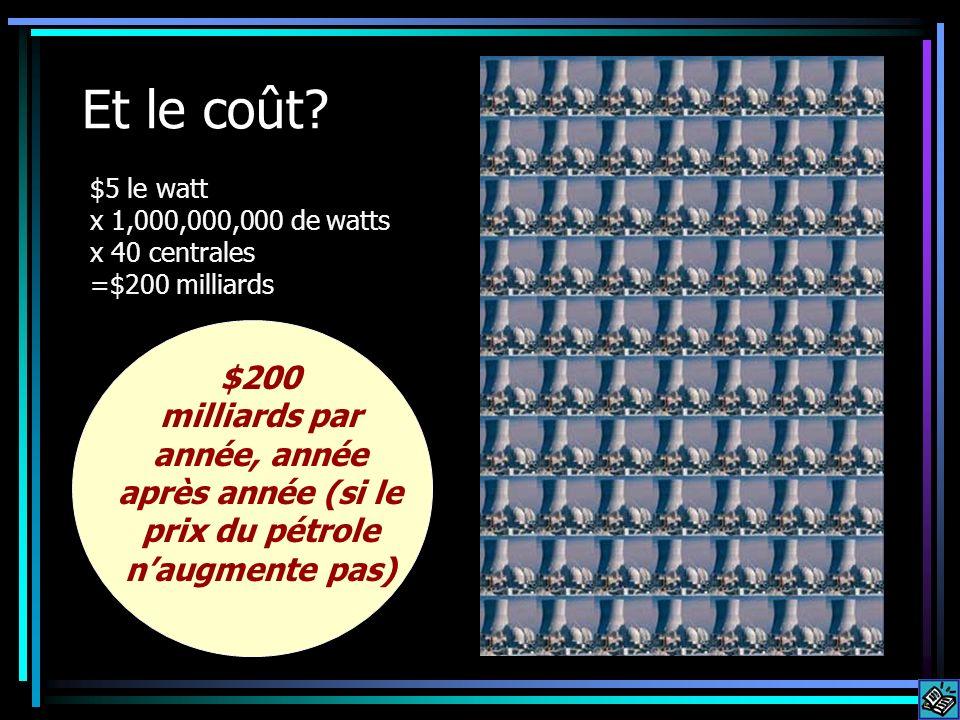 Et le coût $5 le watt. x 1,000,000,000 de watts. x 40 centrales. =$200 milliards. $200.