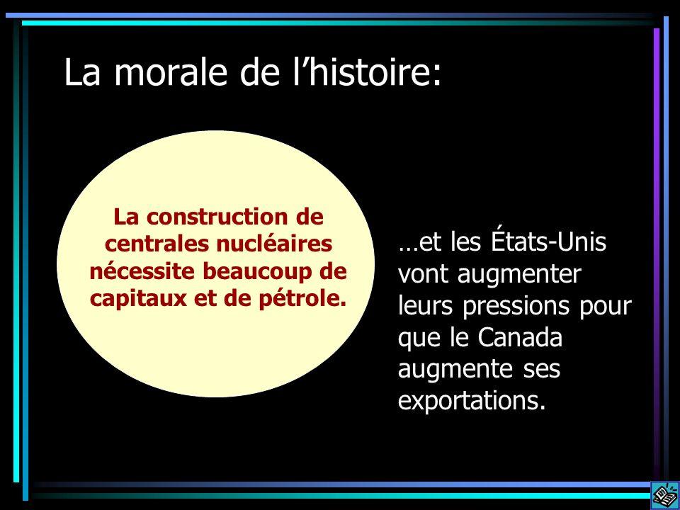La morale de l'histoire:
