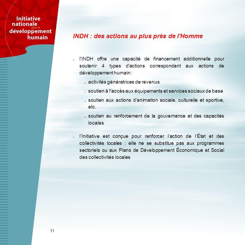 INDH : des actions au plus près de l Homme