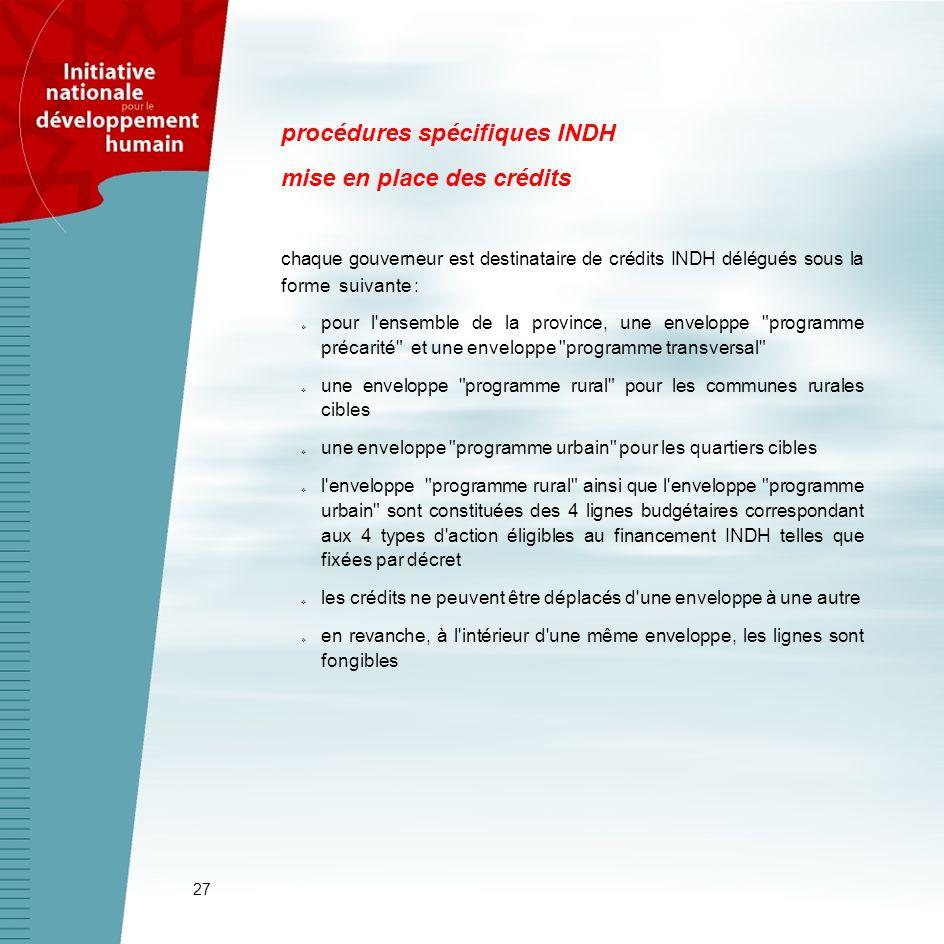 procédures spécifiques INDH mise en place des crédits