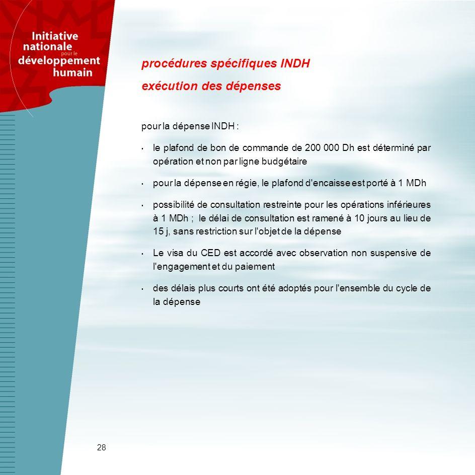 procédures spécifiques INDH exécution des dépenses