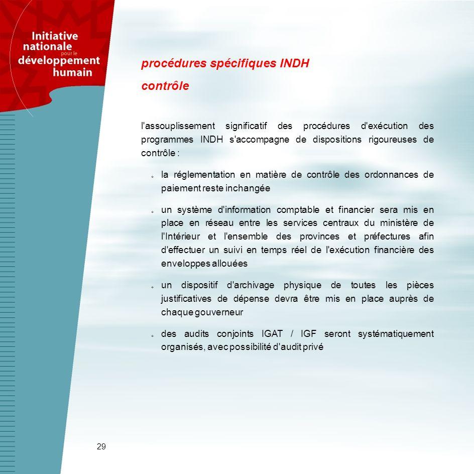 procédures spécifiques INDH contrôle
