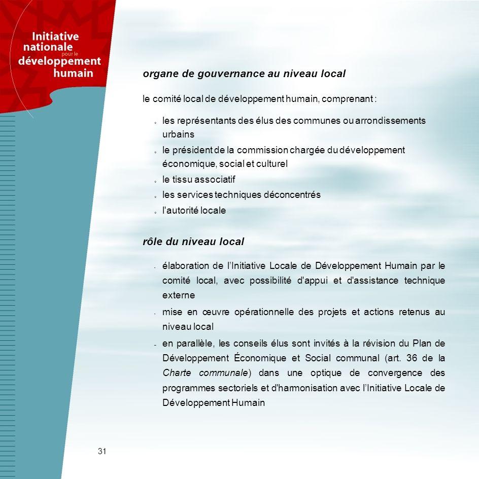 organe de gouvernance au niveau local