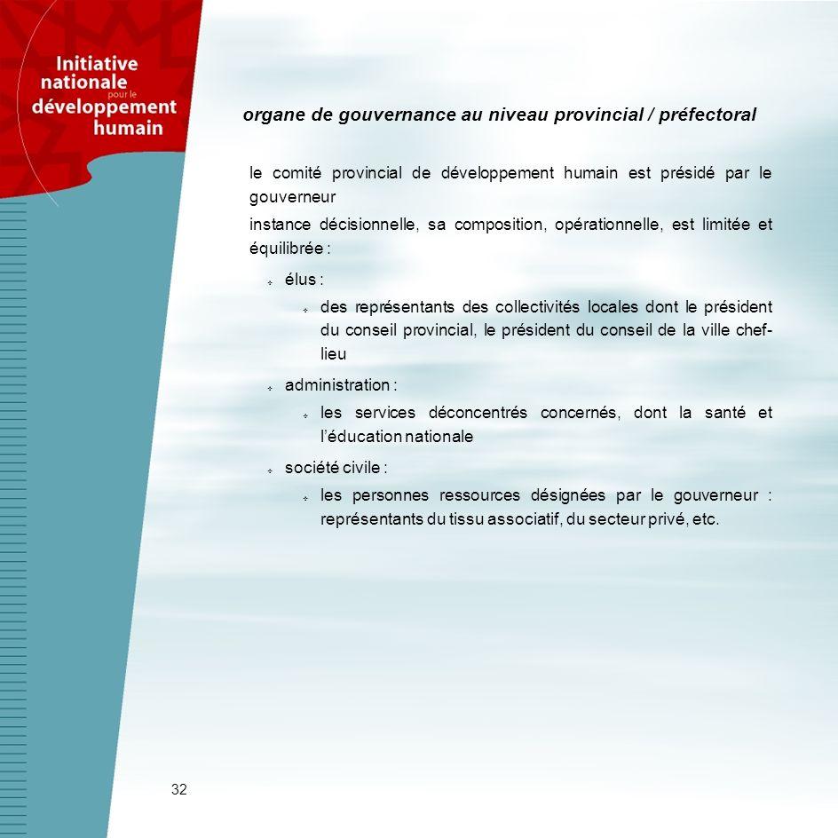 organe de gouvernance au niveau provincial / préfectoral
