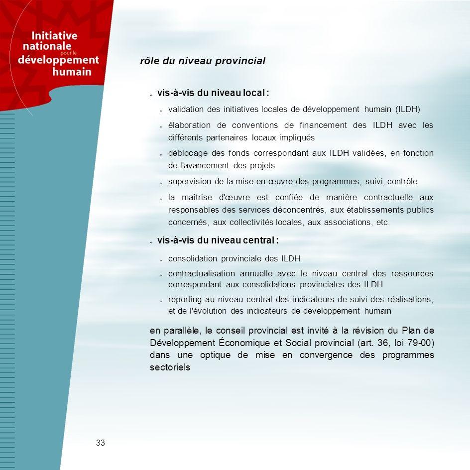 rôle du niveau provincial