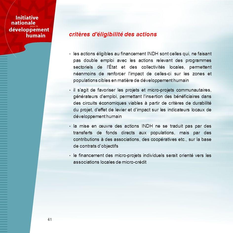 critères d éligibilité des actions