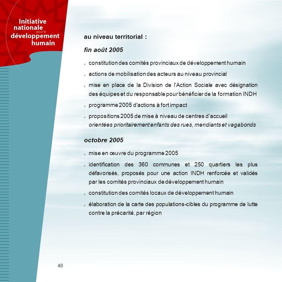 au niveau territorial : fin août 2005