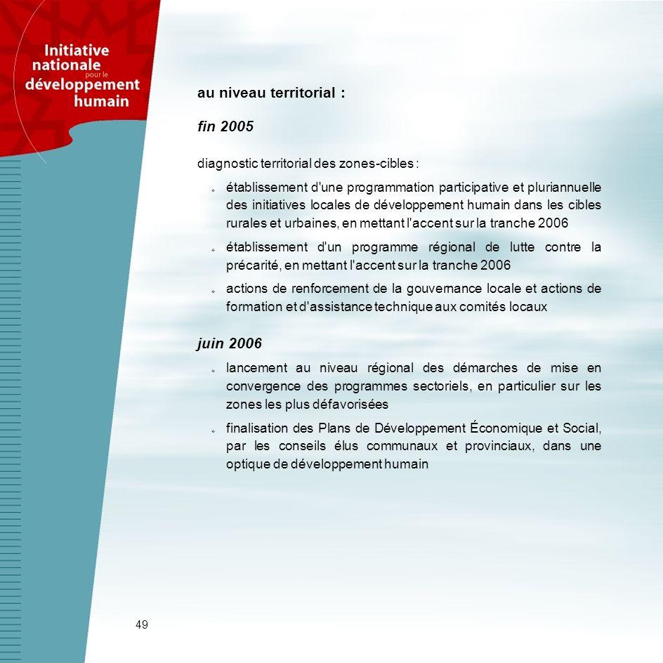 au niveau territorial : fin 2005