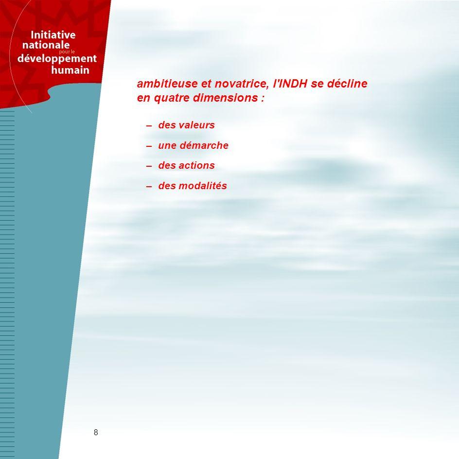 ambitieuse et novatrice, l INDH se décline en quatre dimensions :