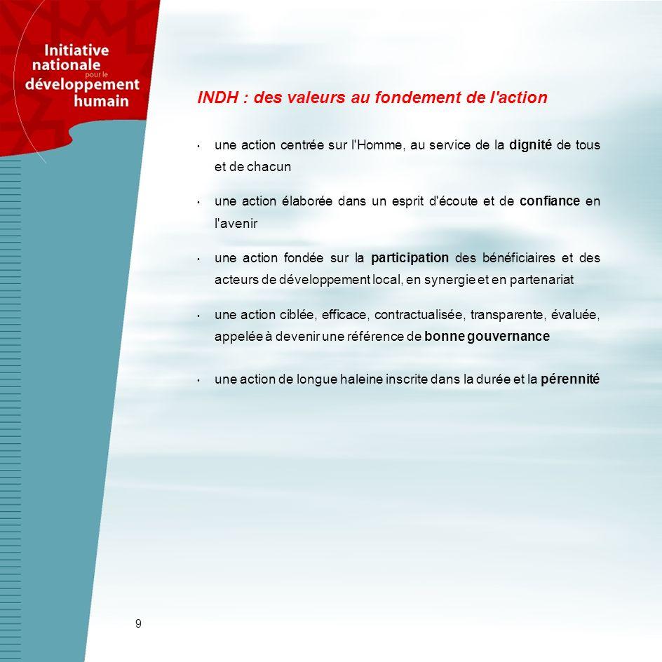 INDH : des valeurs au fondement de l action