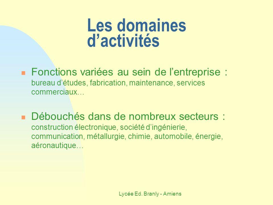 Les domaines d'activités