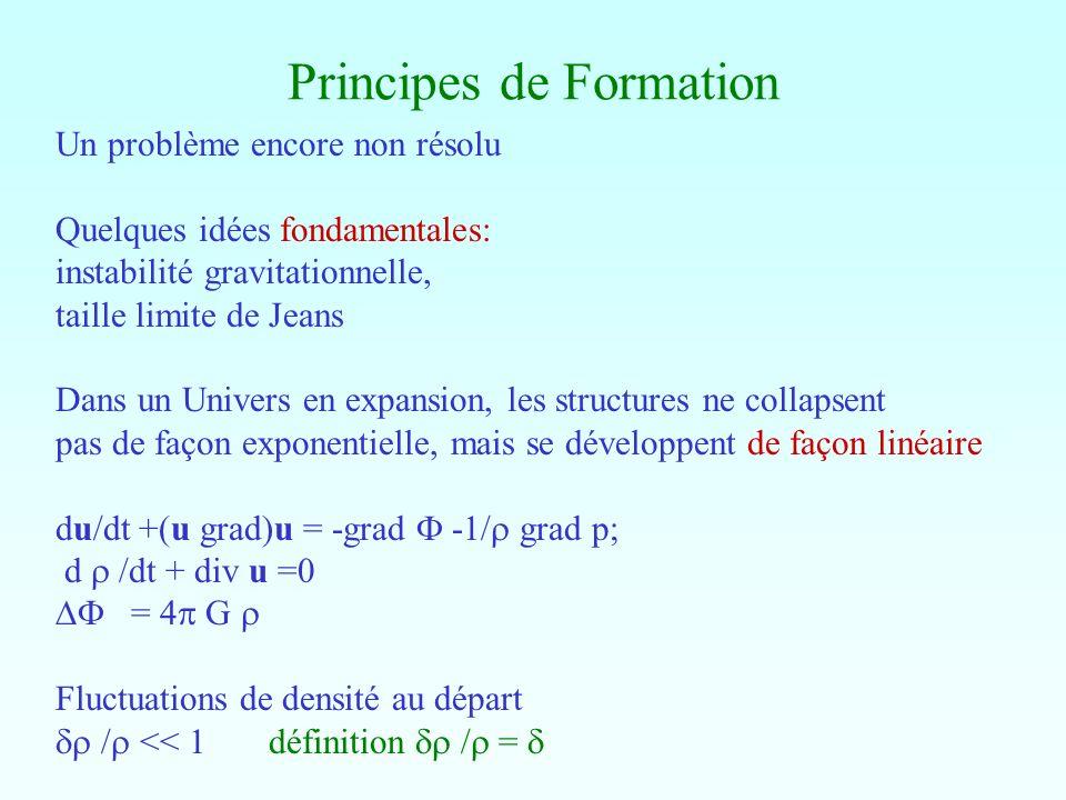 Principes de Formation