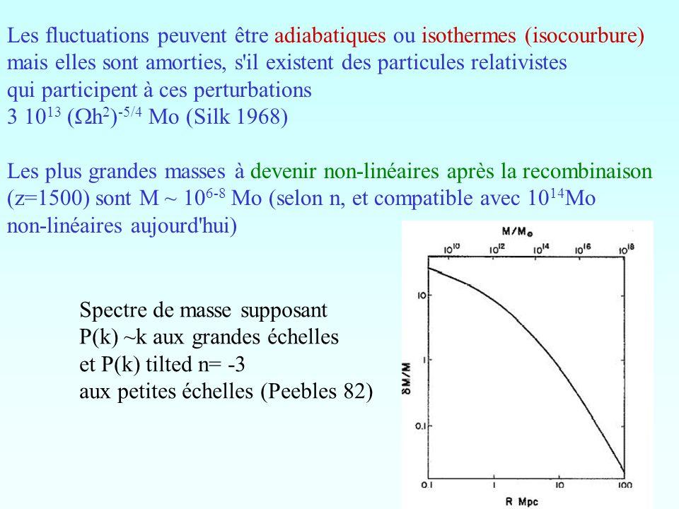 Les fluctuations peuvent être adiabatiques ou isothermes (isocourbure)