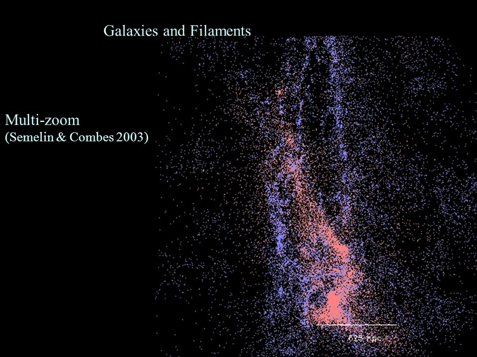 Galaxies and Filaments