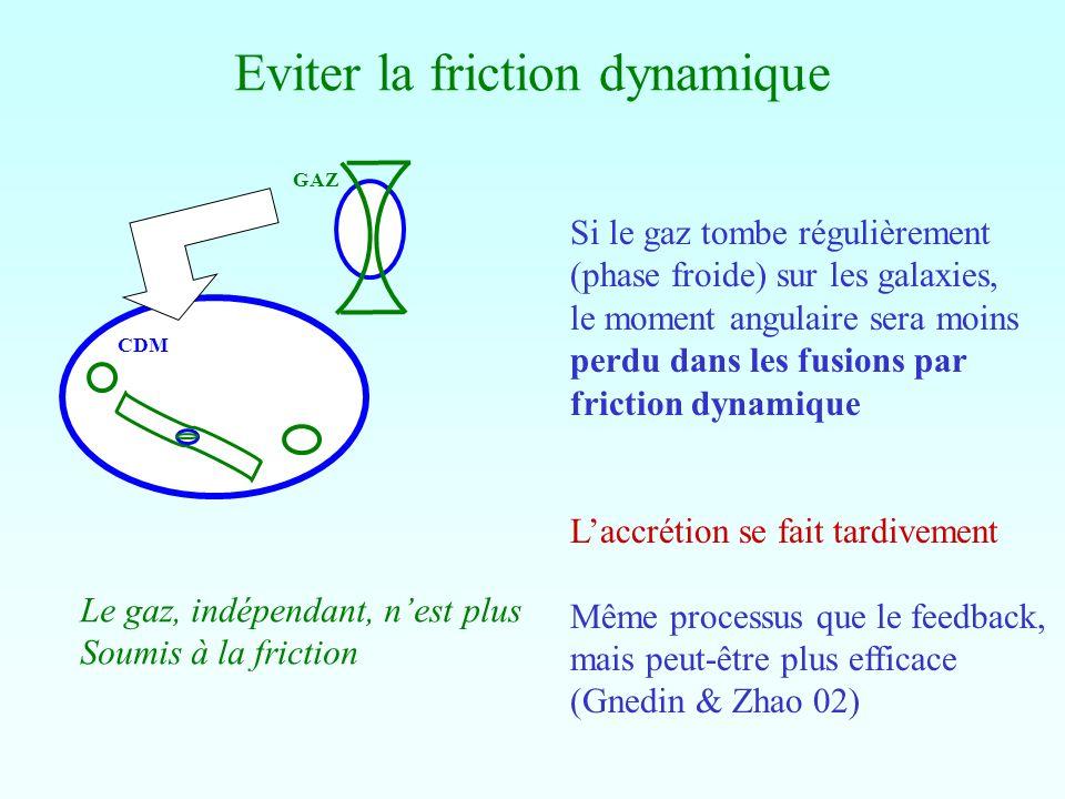 Eviter la friction dynamique