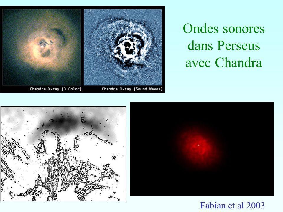 Ondes sonores dans Perseus avec Chandra