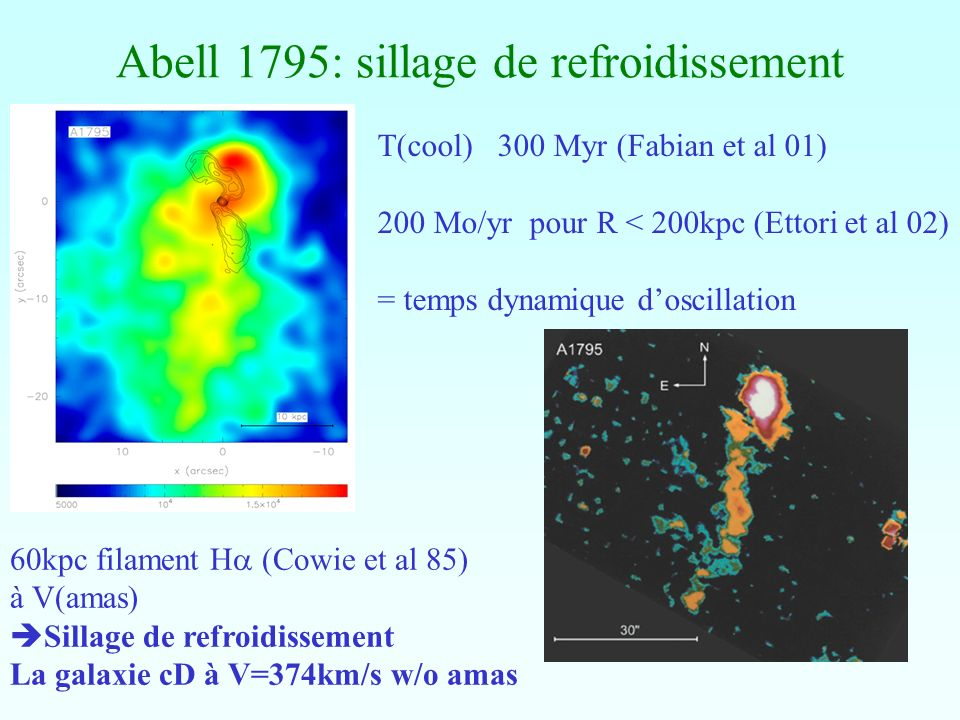 Abell 1795: sillage de refroidissement