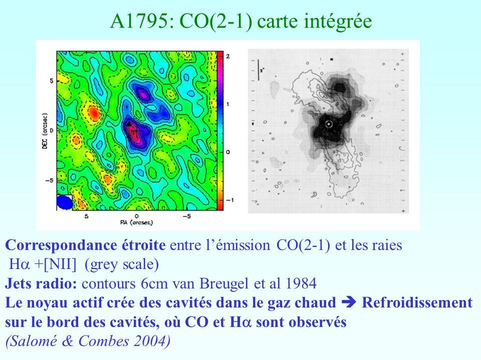 A1795: CO(2-1) carte intégrée