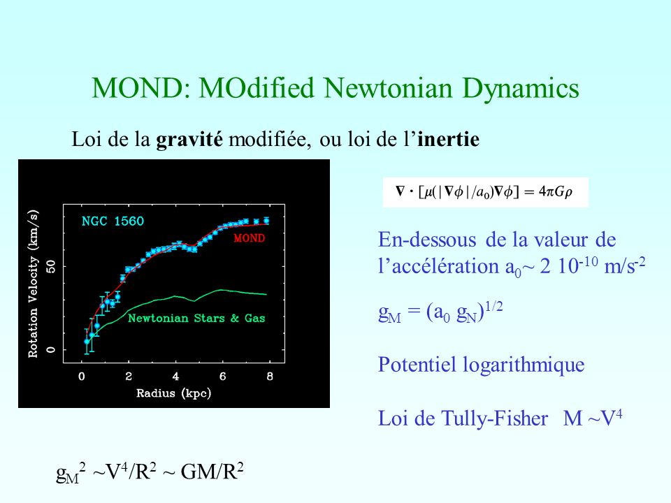 MOND: MOdified Newtonian Dynamics