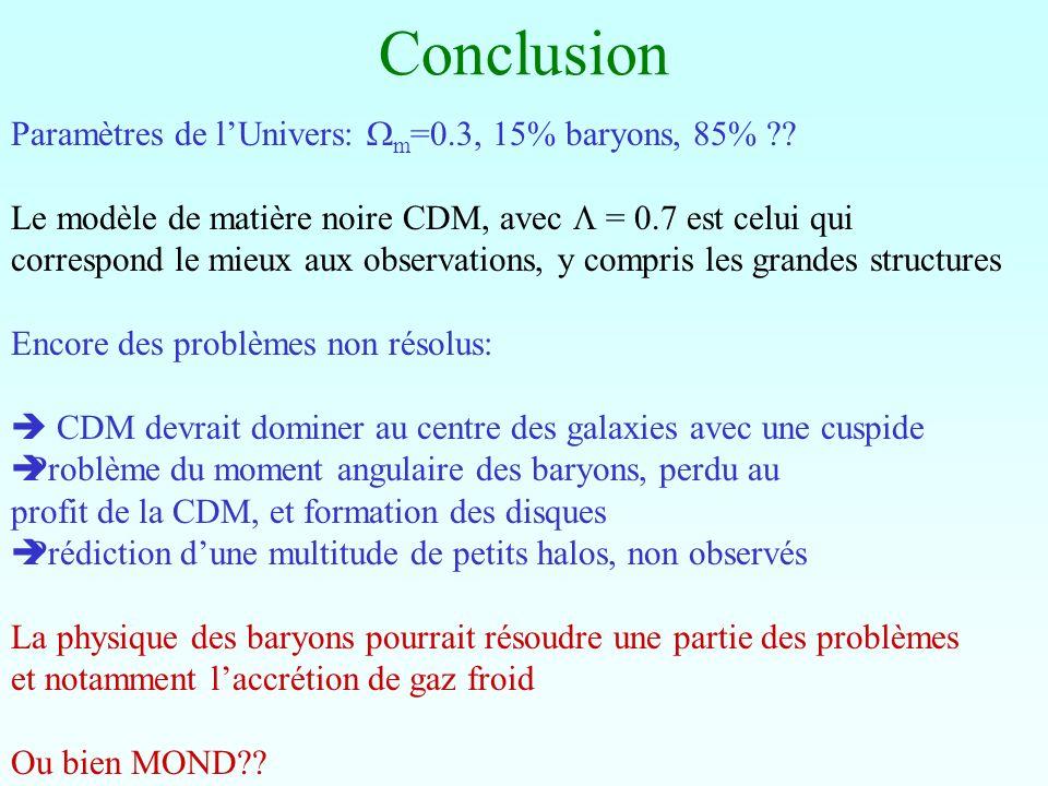 Conclusion Paramètres de l'Univers: Wm=0.3, 15% baryons, 85%