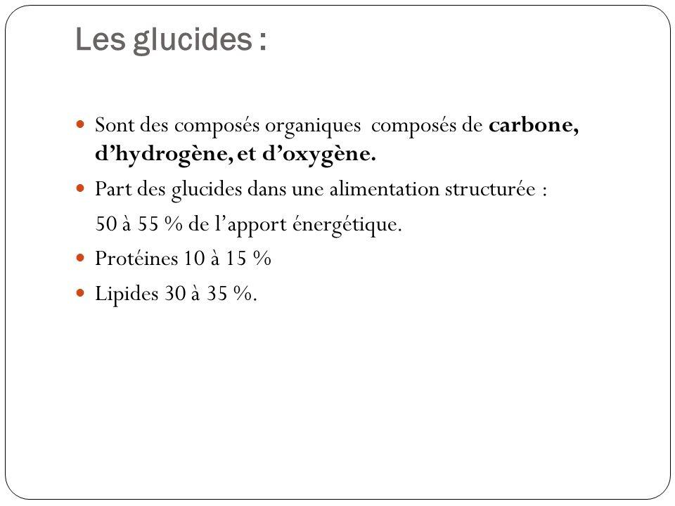 Les glucides : Sont des composés organiques composés de carbone, d'hydrogène, et d'oxygène. Part des glucides dans une alimentation structurée :
