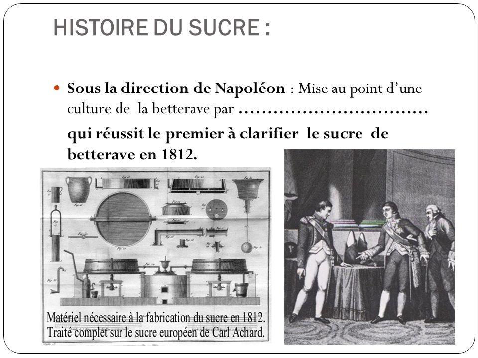 HISTOIRE DU SUCRE : Sous la direction de Napoléon : Mise au point d'une culture de la betterave par ……………………………