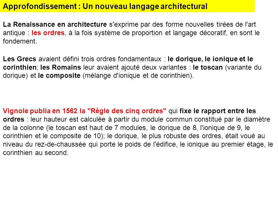 Approfondissement : Un nouveau langage architectural
