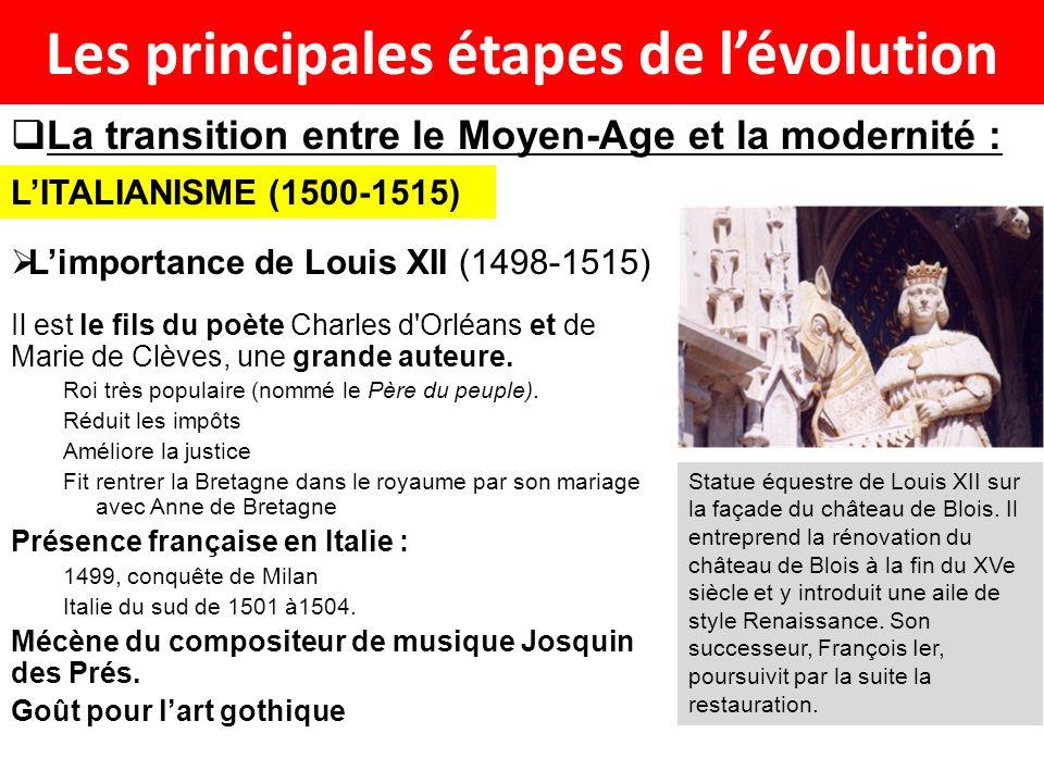 L'importance de Louis XII (1498-1515)