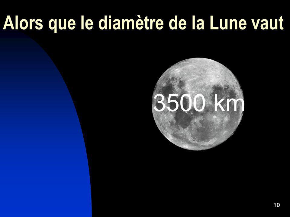 Alors que le diamètre de la Lune vaut