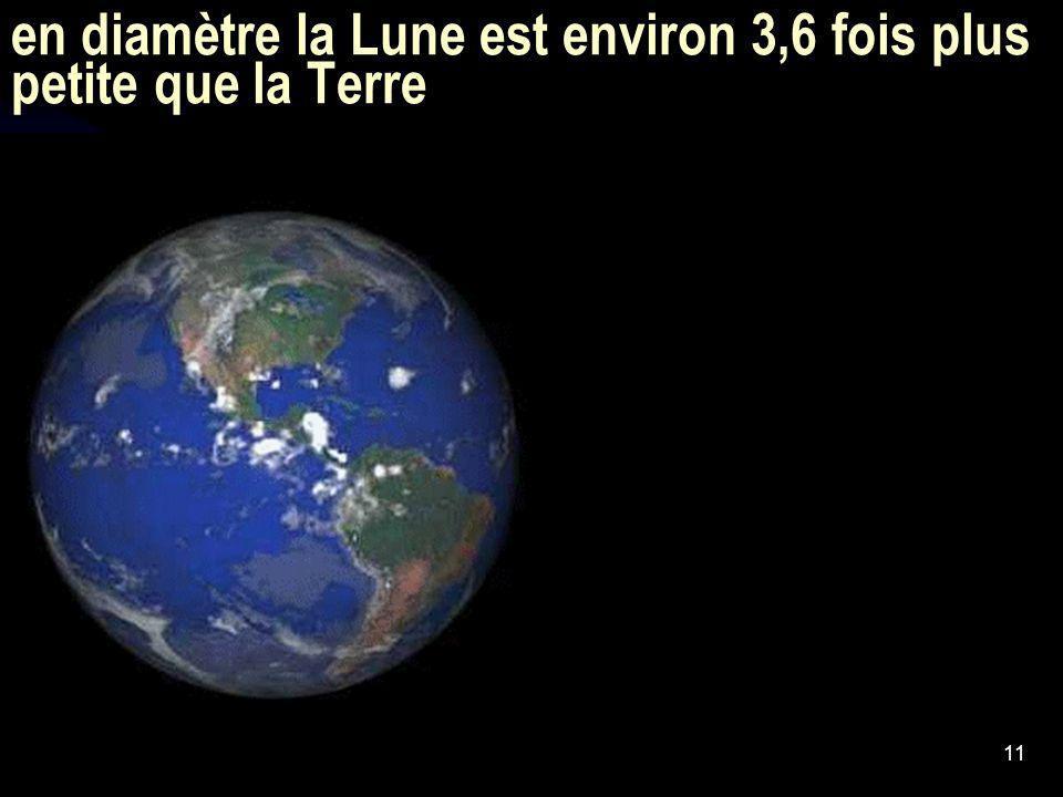 en diamètre la Lune est environ 3,6 fois plus petite que la Terre