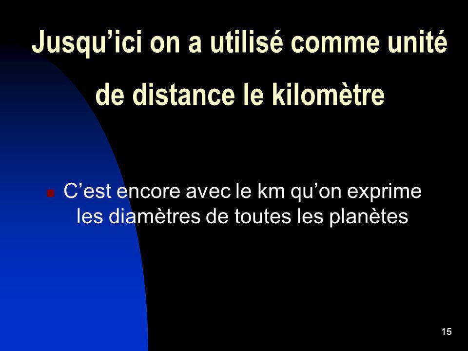 Jusqu'ici on a utilisé comme unité de distance le kilomètre