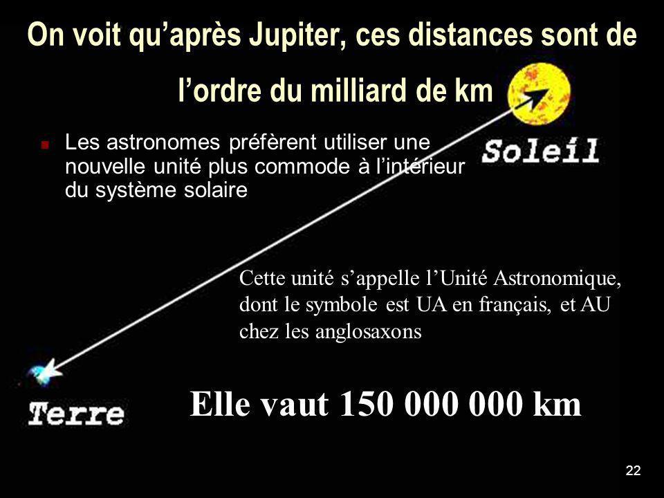 On voit qu'après Jupiter, ces distances sont de l'ordre du milliard de km