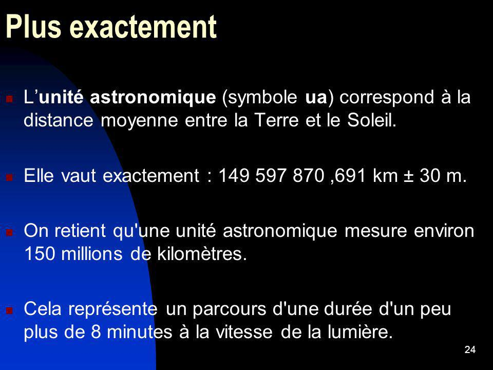 Plus exactement L'unité astronomique (symbole ua) correspond à la distance moyenne entre la Terre et le Soleil.